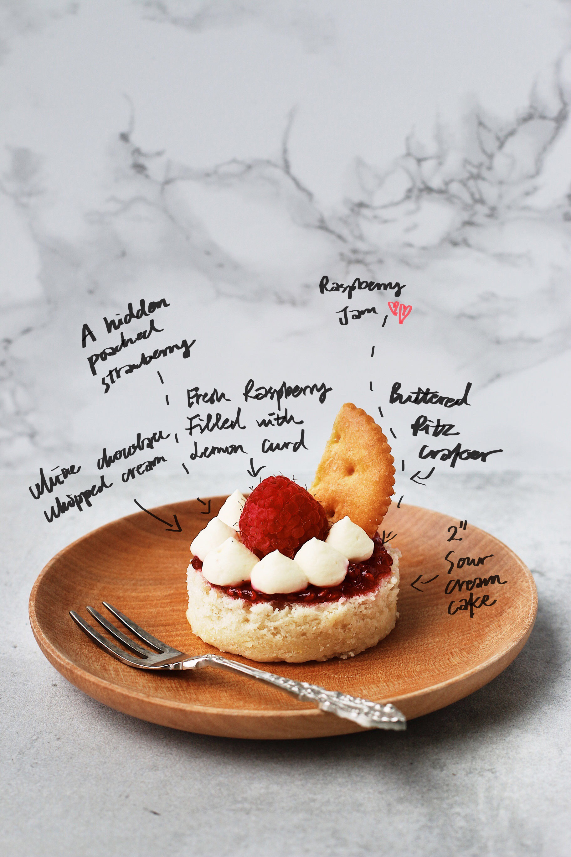herbakinglab-open-faced-victoria-sandwich-caption